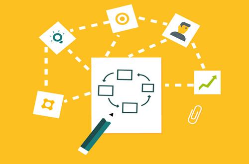 Content writing India, seo content writing, content writer kolkata
